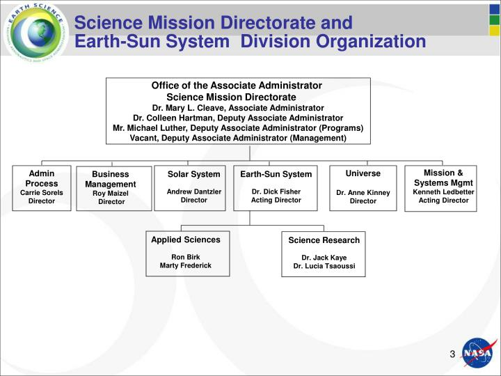 Science mission directorate and earth sun system division organization