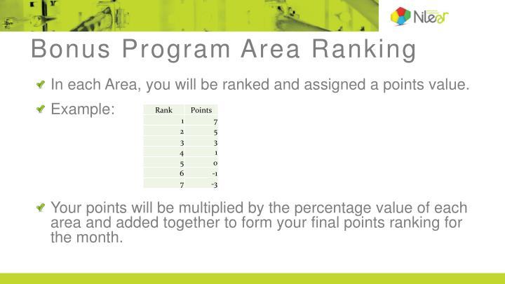 Bonus Program Area Ranking