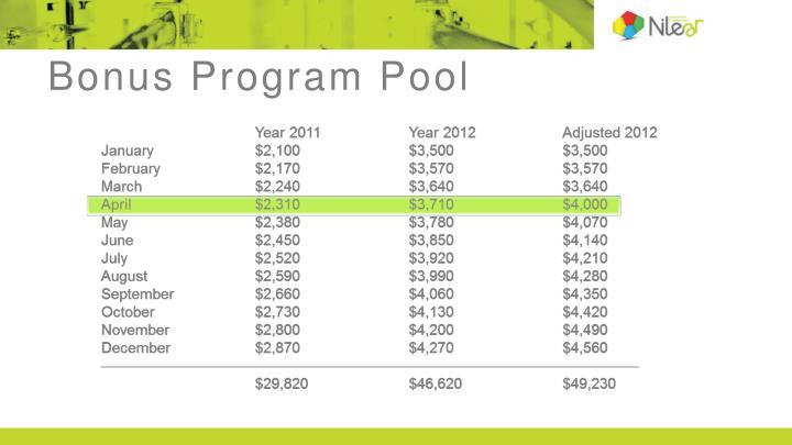 Bonus Program Pool