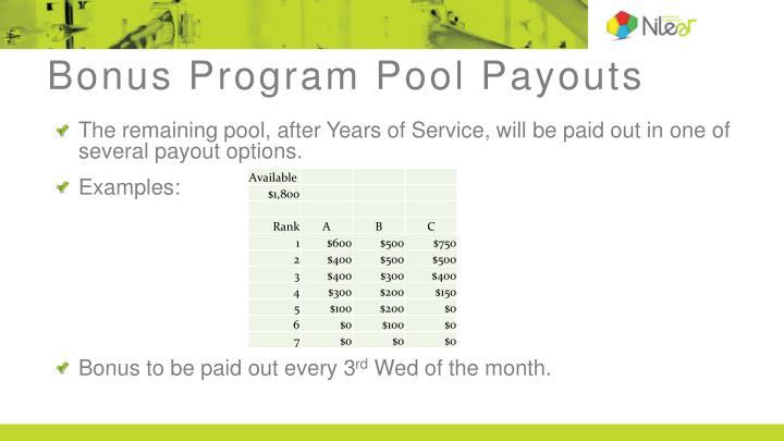 Bonus Program Pool Payouts