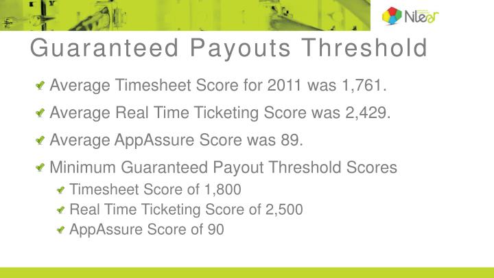 Guaranteed Payouts Threshold