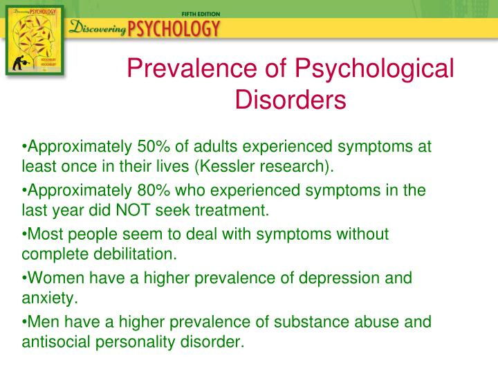 Approximately 50% of adults experienced symptoms at least once in their lives (Kessler research).