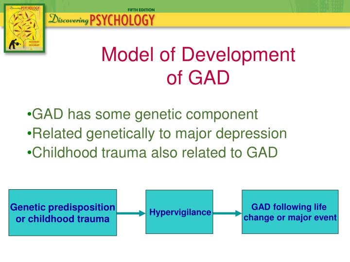 GAD has some genetic component