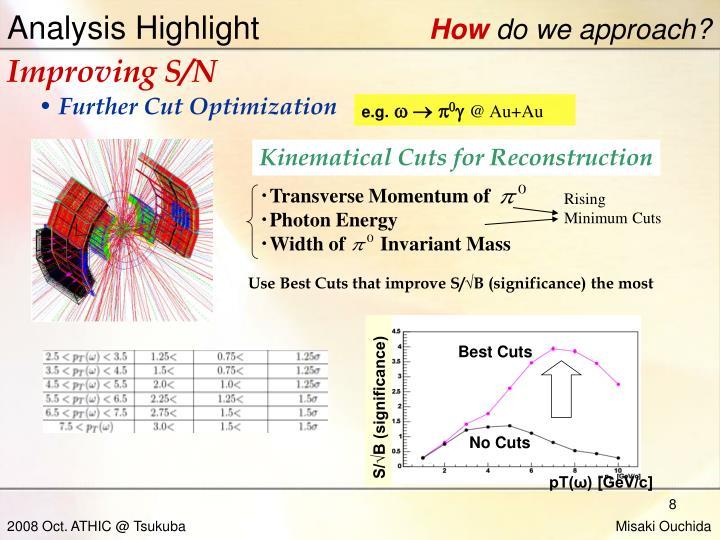 Analysis Highlight