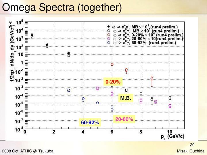 Omega Spectra (together)