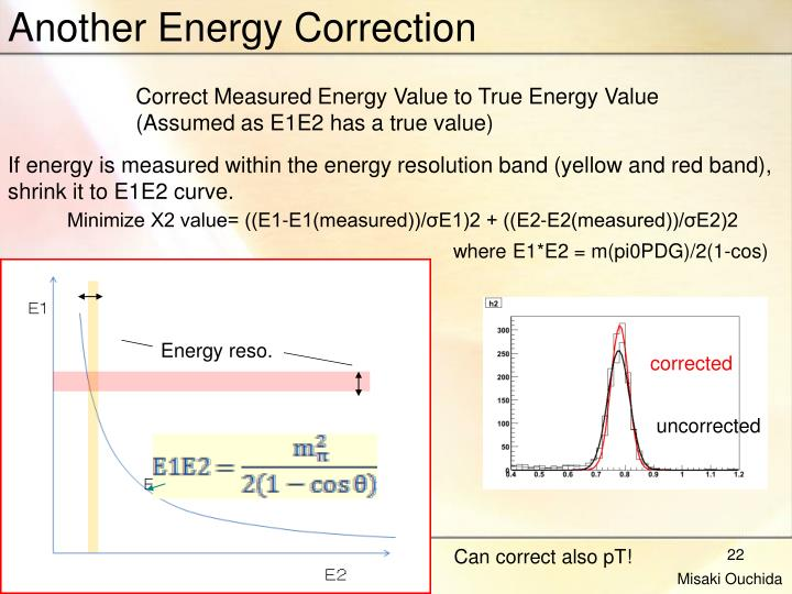 Another Energy Correction