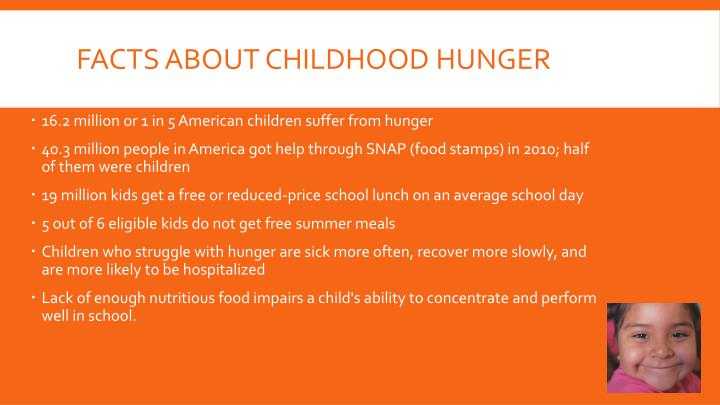 Facts about Childhood Hunger