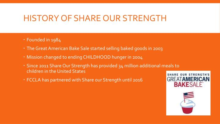 History of Share our Strength