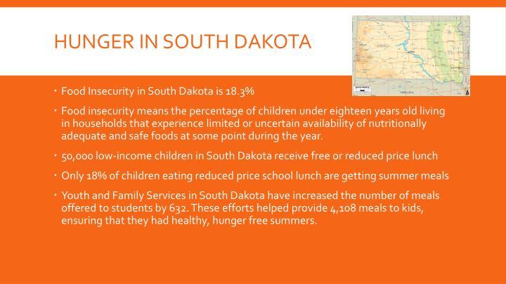 Hunger in South Dakota