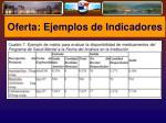 oferta ejemplos de indicadores1
