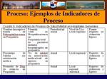 proceso ejemplos de indicadores de proceso