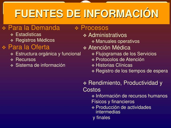 FUENTES DE INFORMACIÓN