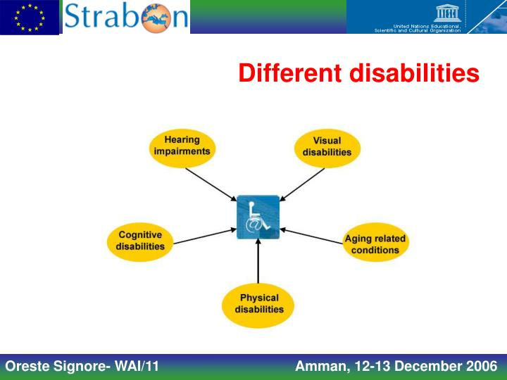 Different disabilities