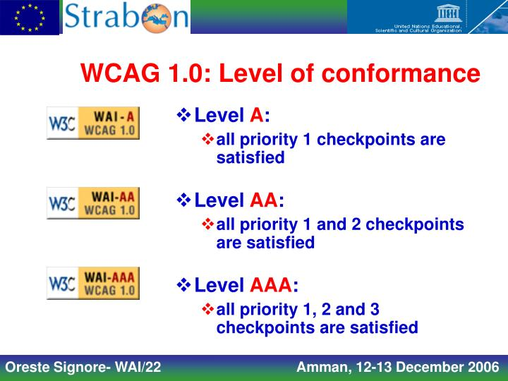 WCAG 1.0: Level of conformance
