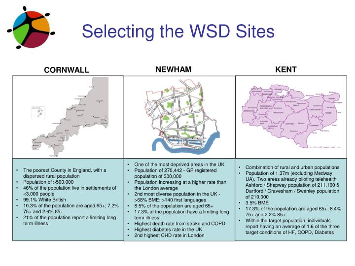 Selecting the WSD Sites