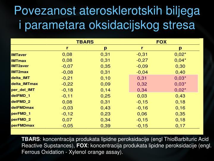 Povezanost aterosklerotskih biljega i parametara oksidacijskog stresa