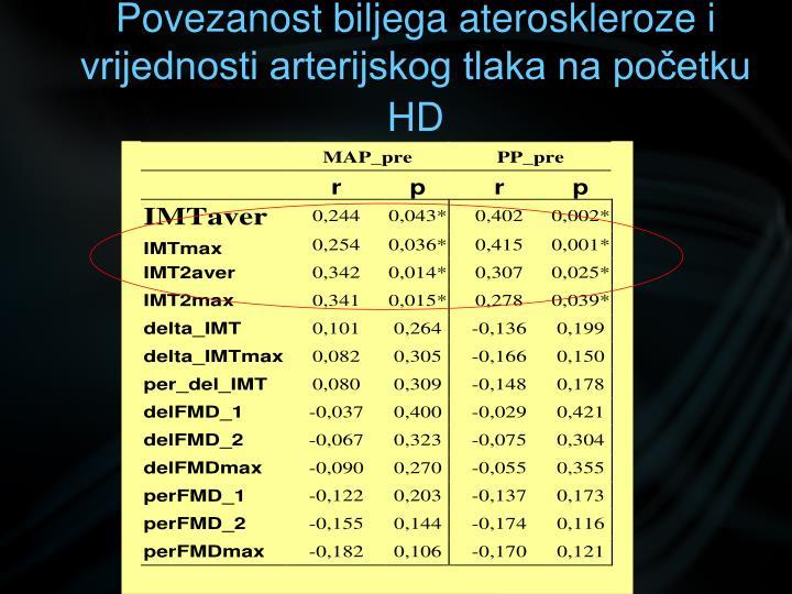Povezanost biljega ateroskleroze i vrijednosti arterijskog tlaka na početku HD