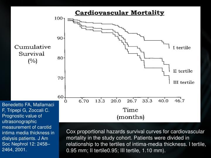Benedetto FA, Mallamaci F, Tripepi G, Zoccali C. Prognostic value of ultrasonographic measurement of carotid intima media thickness in dialysis patients. J Am Soc Nephrol 12: 2458–2464, 2001.
