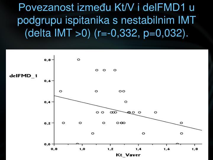 Povezanost između Kt/V i delFMD1 u podgrupu ispitanika s nestabilnim IMT (delta IMT >0) (r=-0,332, p=0,032).