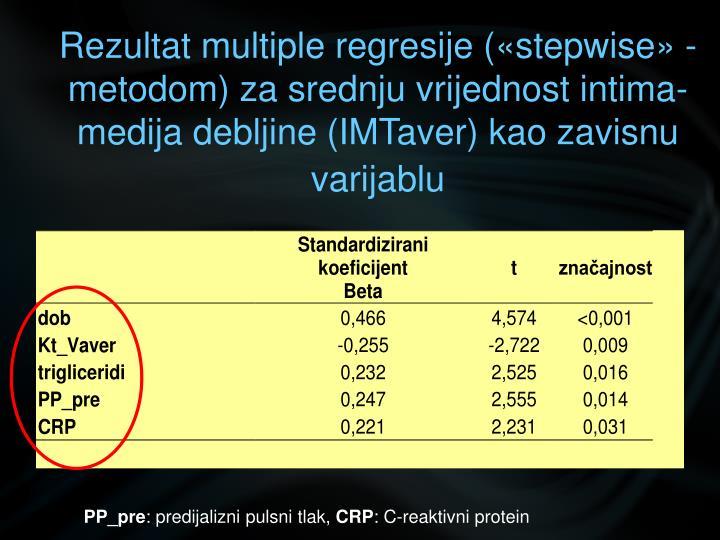 Rezultat multiple regresije («stepwise» - metodom) za srednju vrijednost intima-medija debljine (IMTaver) kao zavisnu varijablu