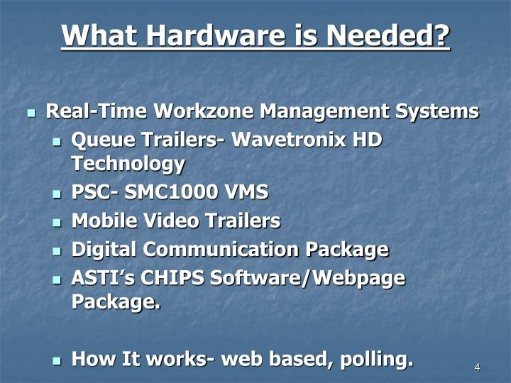 What Hardware is Needed?