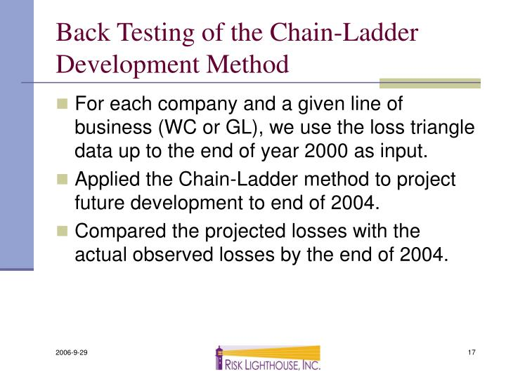 Back Testing of the Chain-Ladder Development Method
