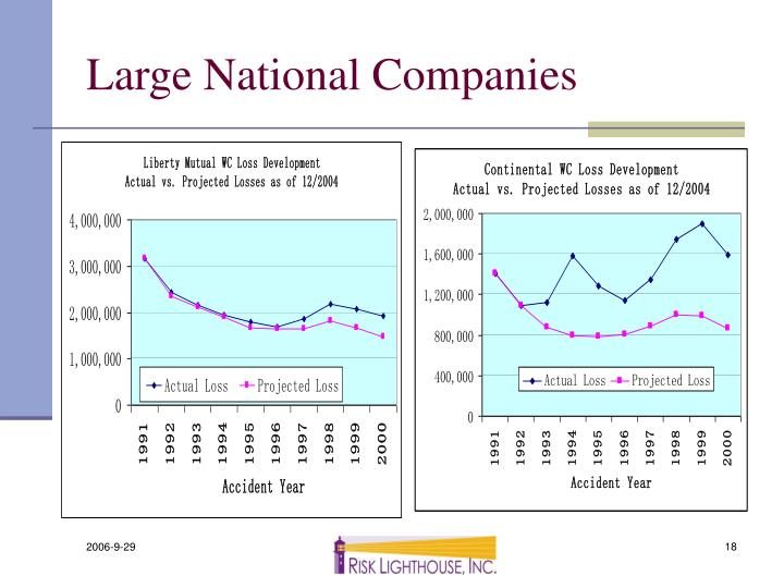 Large National Companies
