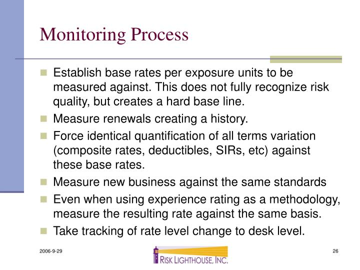 Monitoring Process