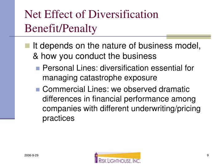 Net Effect of Diversification Benefit/Penalty