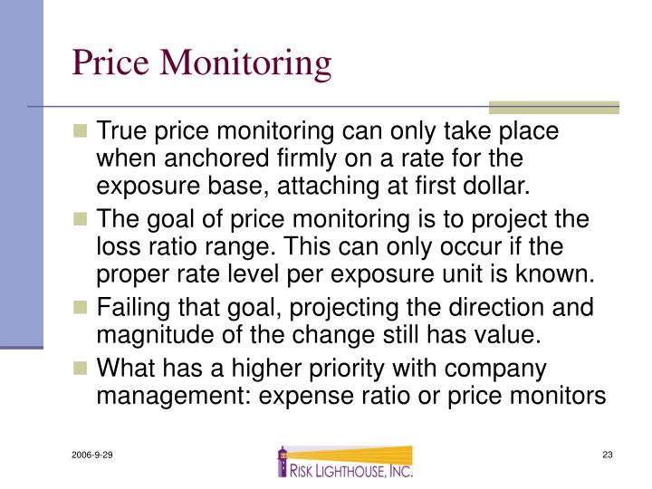 Price Monitoring