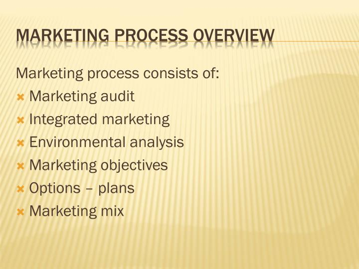 Marketing process consists of: