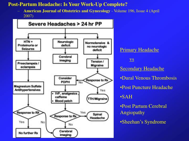 Post-Partum Headache: Is Your Work-Up Complete?