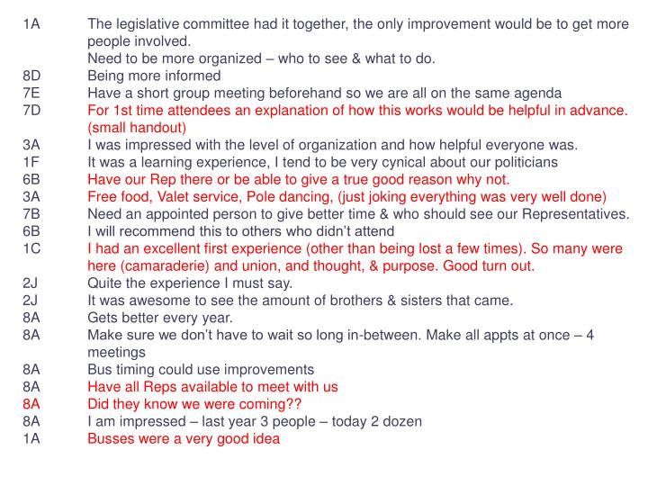 1AThe legislative committee had it together, the only improvement would be to get more people involved.
