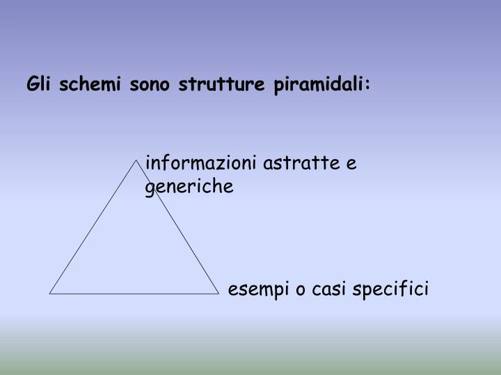 Gli schemi sono strutture piramidali: