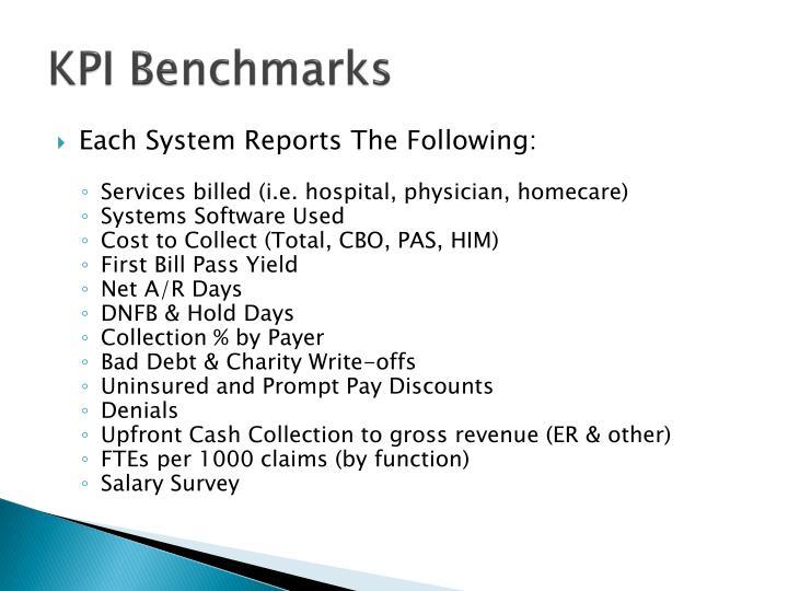 KPI Benchmarks