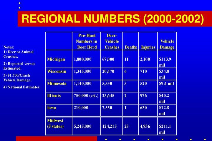 REGIONAL NUMBERS (2000-2002)