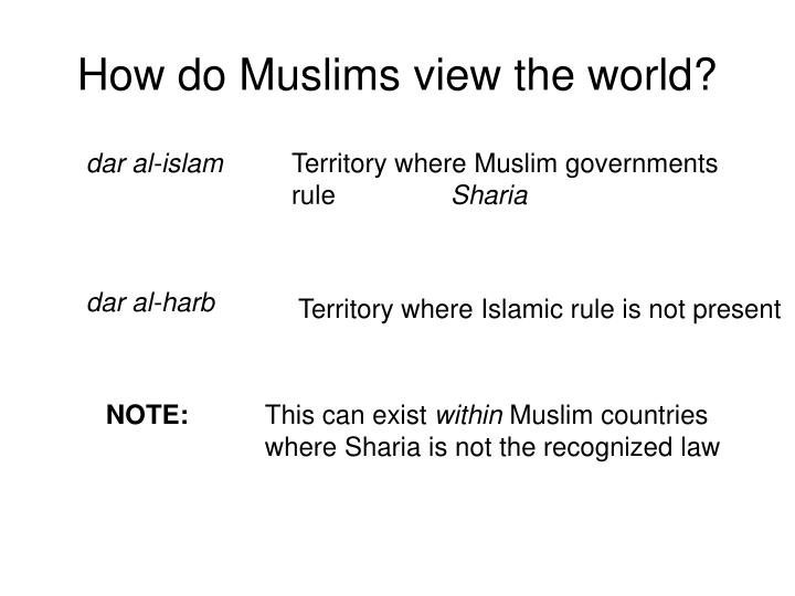 How do Muslims view the world?