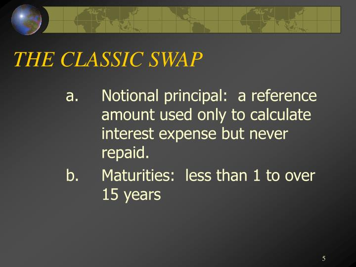 THE CLASSIC SWAP