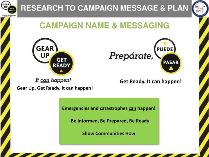 CAMPAIGN NAME & MESSAGING