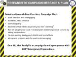 research to campaign message plan