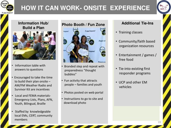 HOW IT CAN WORK- ONSITE  EXPERIENCE