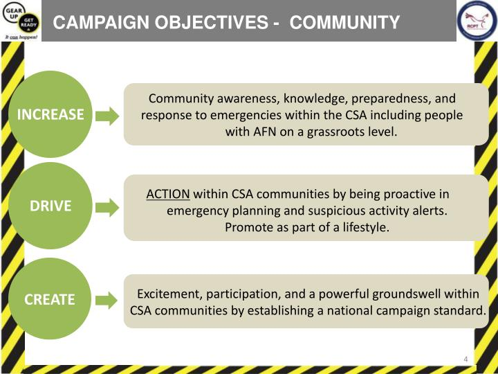 CAMPAIGN OBJECTIVES -  COMMUNITY