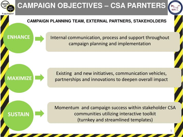 CAMPAIGN OBJECTIVES – CSA PARNTERS