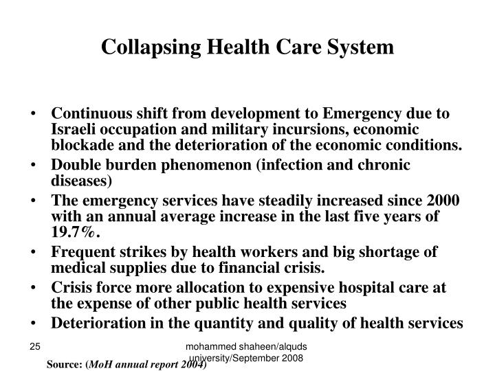 Collapsing Health Care System