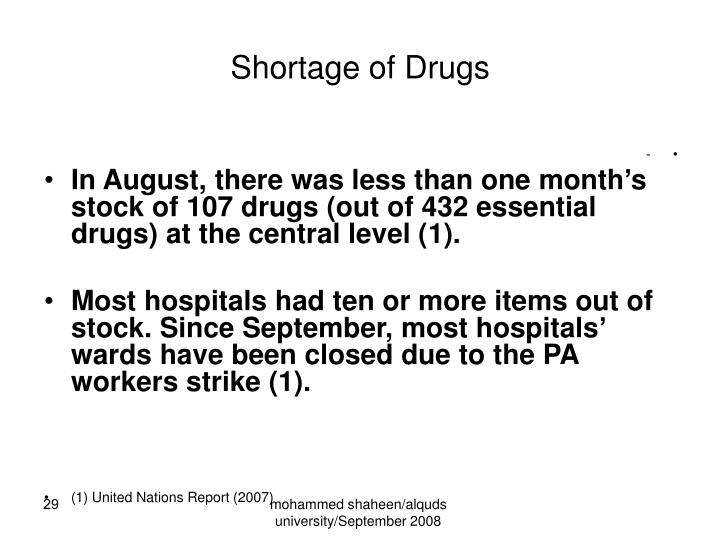 Shortage of Drugs