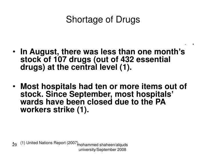Shortage of Drugs