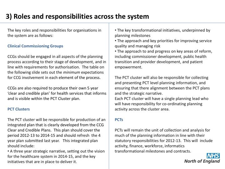 3) Roles and responsibilities across the system