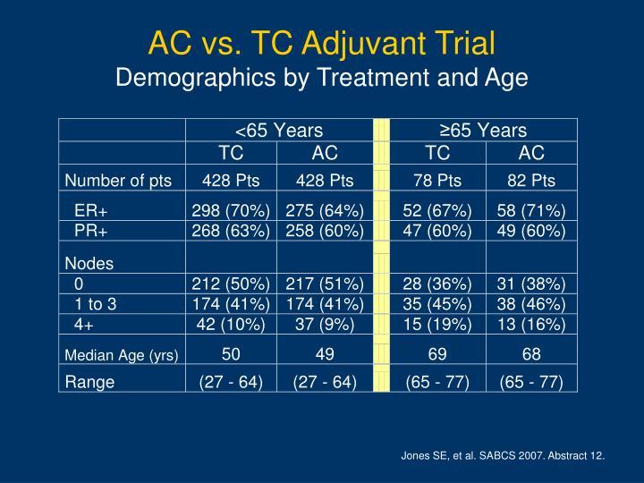 AC vs. TC Adjuvant Trial