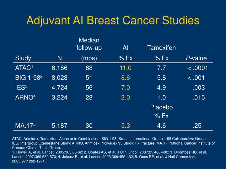 Adjuvant AI Breast Cancer Studies