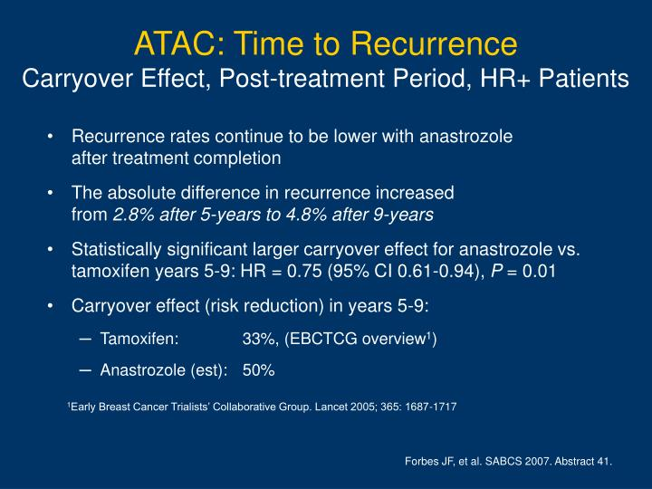 ATAC: Time to Recurrence
